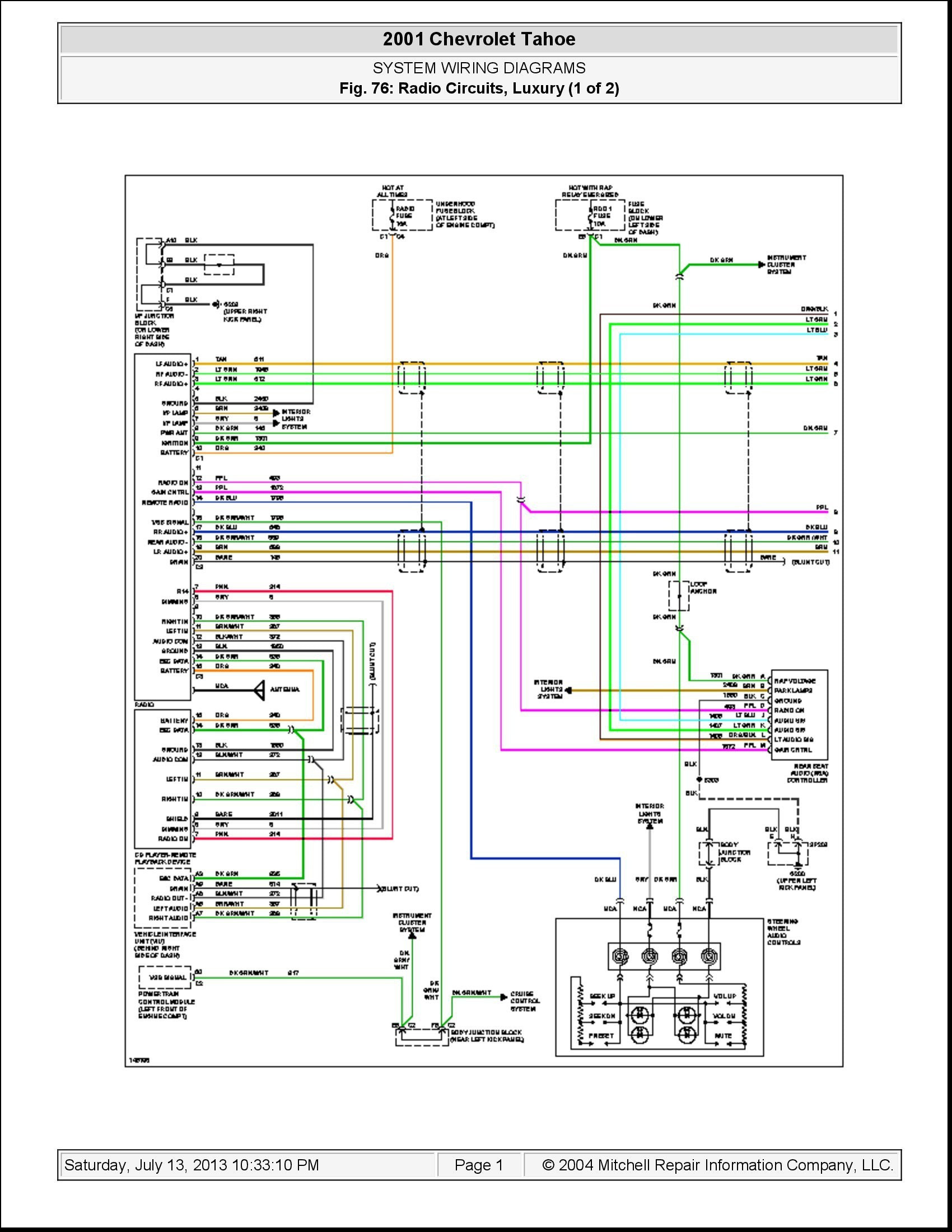02 Envoy Wiring Harness | Wiring Library - 2004 Chevy Silverado Radio Wiring Harness Diagram