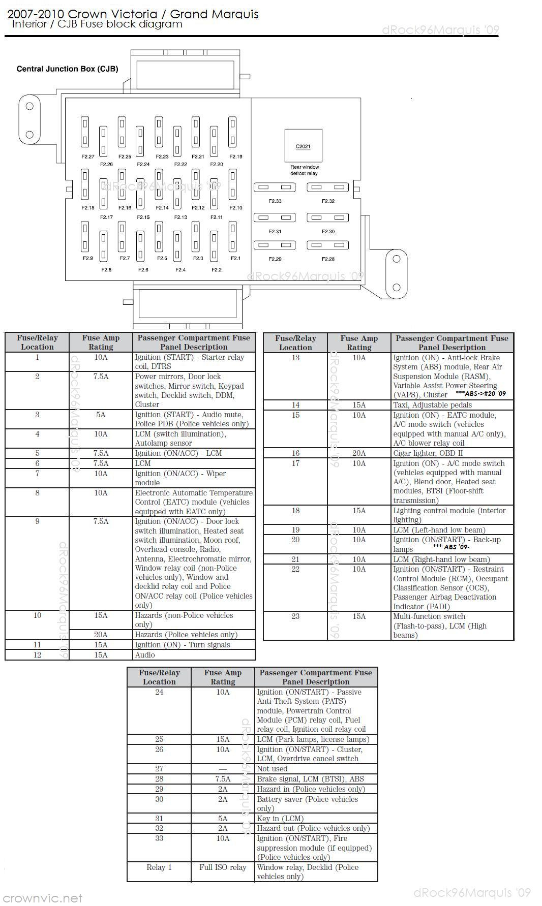Crown Vic Radio Wiring Diagram