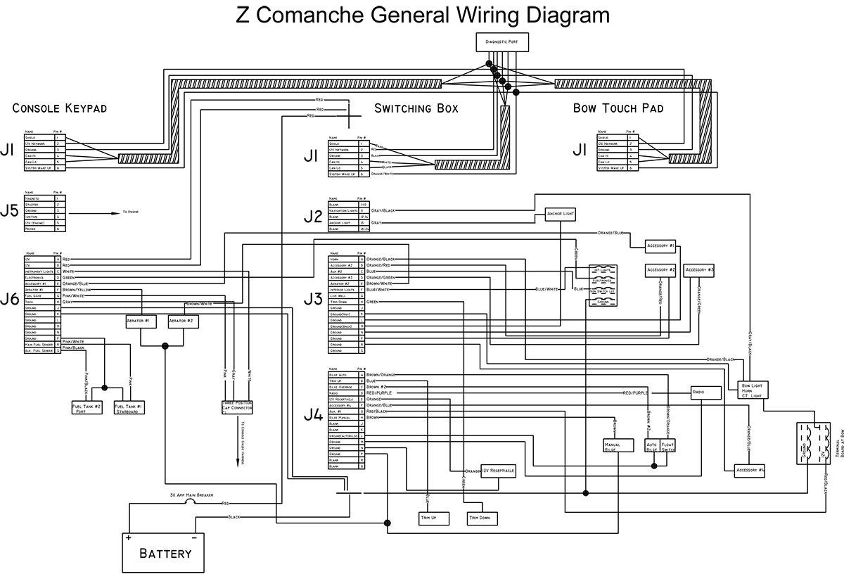 10 Basic Rules For Wiring A Boat - Wired2Fish - Basic 12 Volt Boat Wiring Diagram