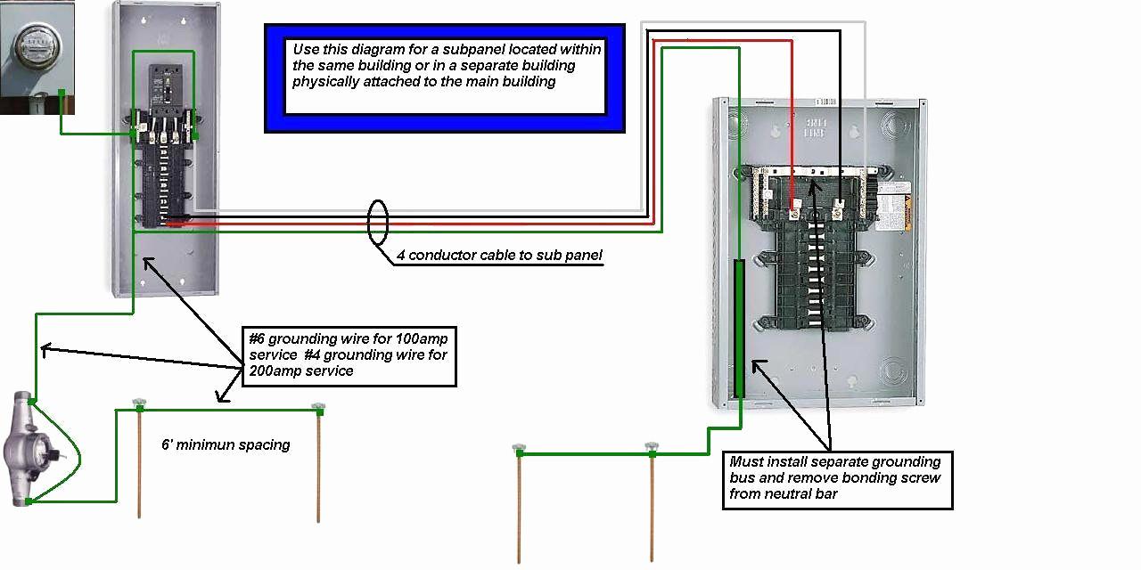 100 Amp Service Panel Wiring Diagram | Wiring Library - 100 Amp Sub Panel Wiring Diagram