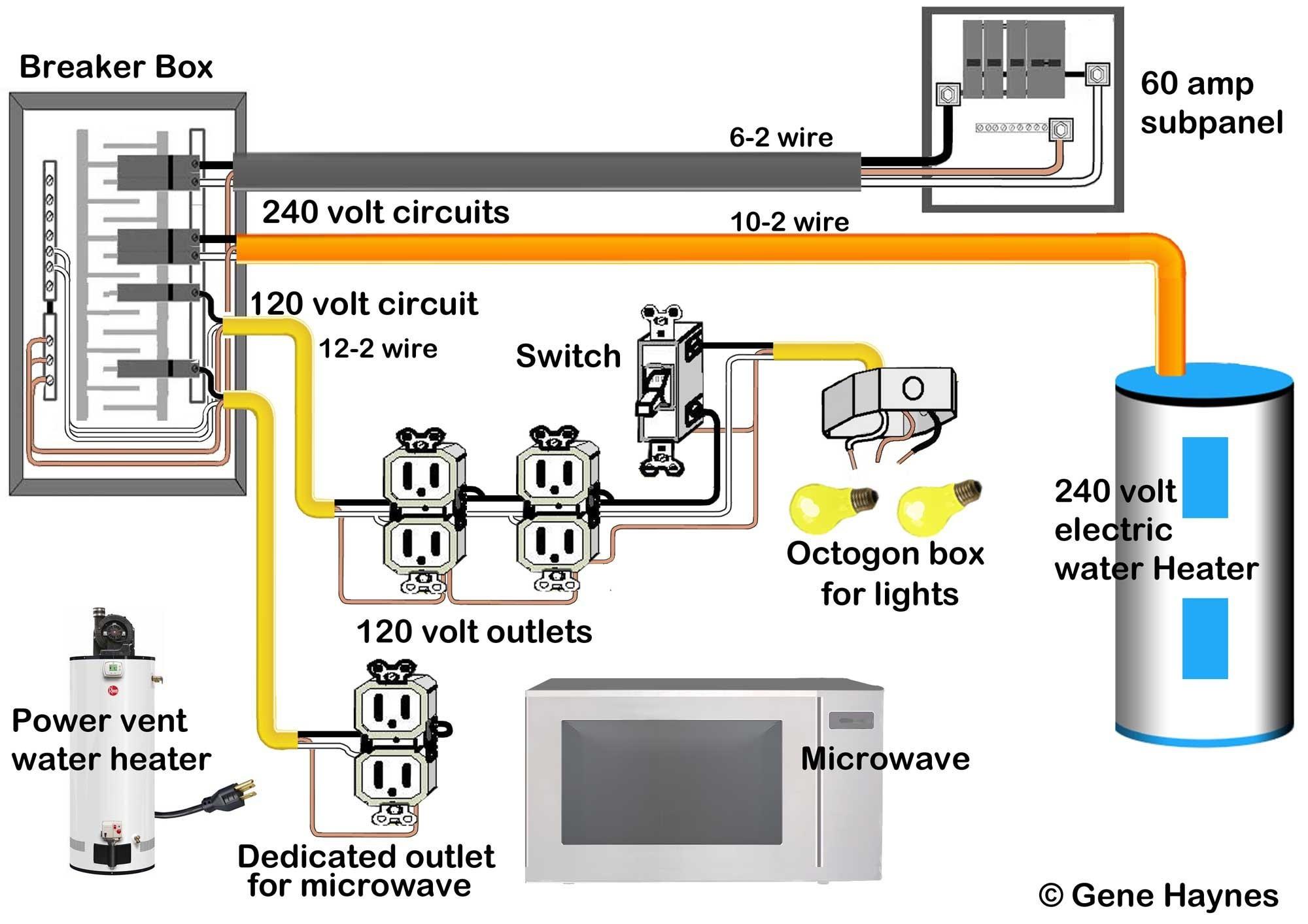 100 Amp Sub Panel Box Wiring Diagram | Wiring Diagram - 100 Amp Sub Panel Wiring Diagram