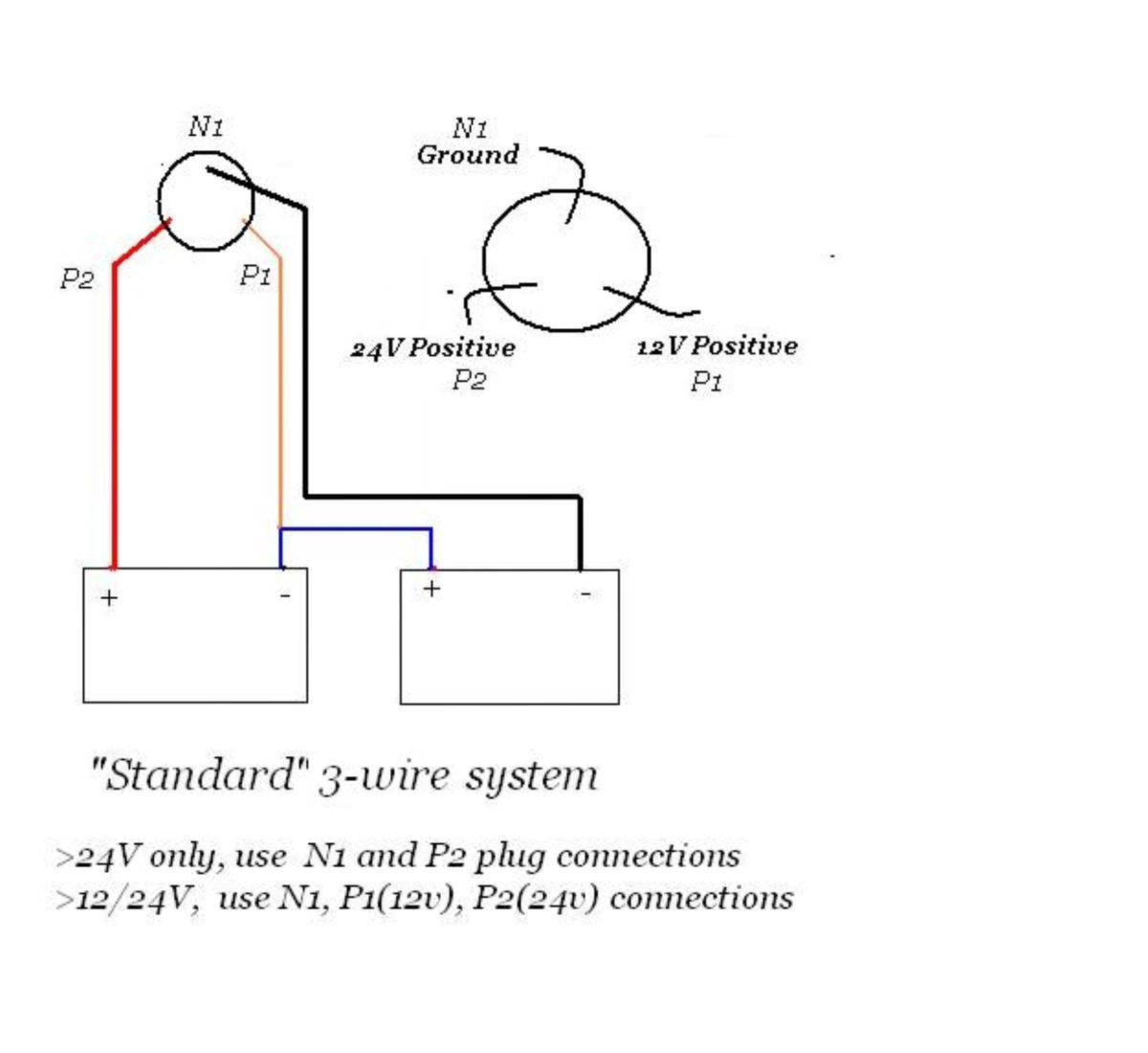 100 Trolling Motor Wiring Diagram - Wiring Diagrams - Minn Kota Trolling Motor Wiring Diagram