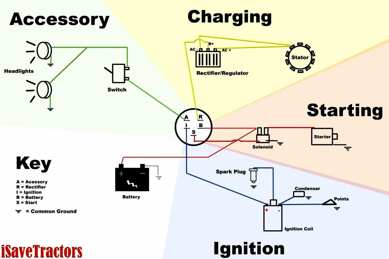 DIAGRAM] Honda Gx390 Electric Start Wiring Diagram FULL Version HD Quality Wiring  Diagram - DIAGRAM71APLAY.SANVITOJAZZ.ITsanvitojazz.it