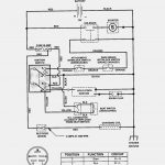 11 Unbelievable Facts About Briggs And | Diagram Information   Briggs And Stratton Charging System Wiring Diagram