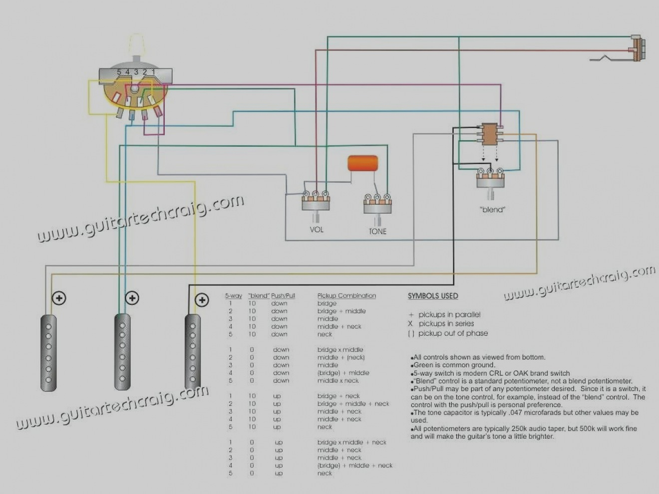 110 Punch Down Block Wiring Diagram   Manual E-Books - 66 Block Wiring Diagram