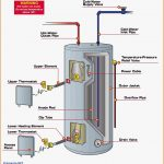 110 Water Heater Thermostat Wiring Diagram | Manual E Books   Electric Water Heater Thermostat Wiring Diagram