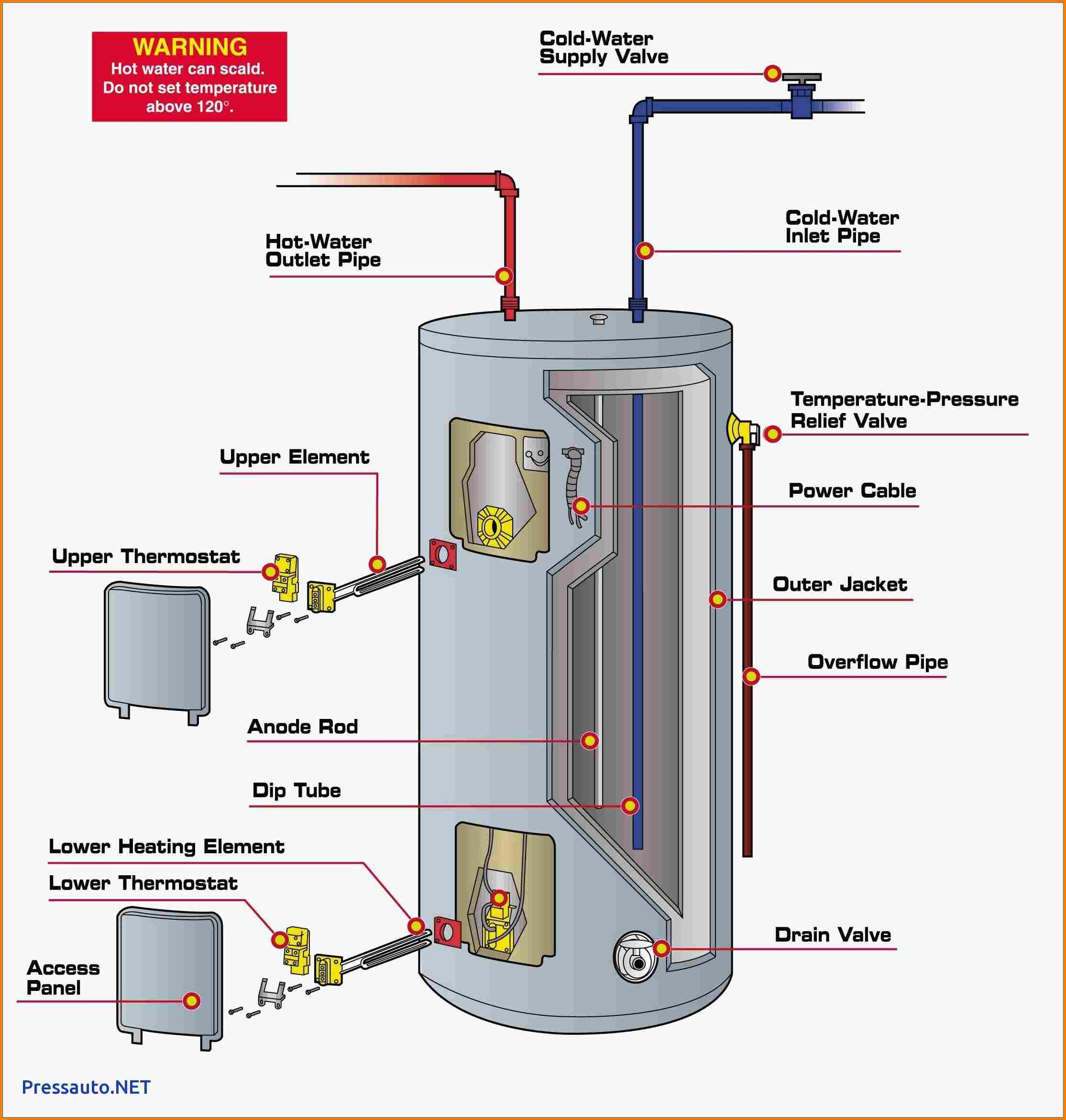 110 Water Heater Thermostat Wiring Diagram | Manual E-Books - Electric Water Heater Thermostat Wiring Diagram