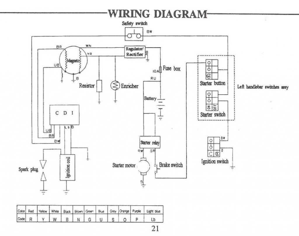 110cc Atv Wiring Switch
