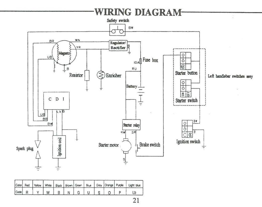 110Cc Atv Wiring Switch   Schematic Diagram - Taotao 110Cc Atv Wiring Diagram
