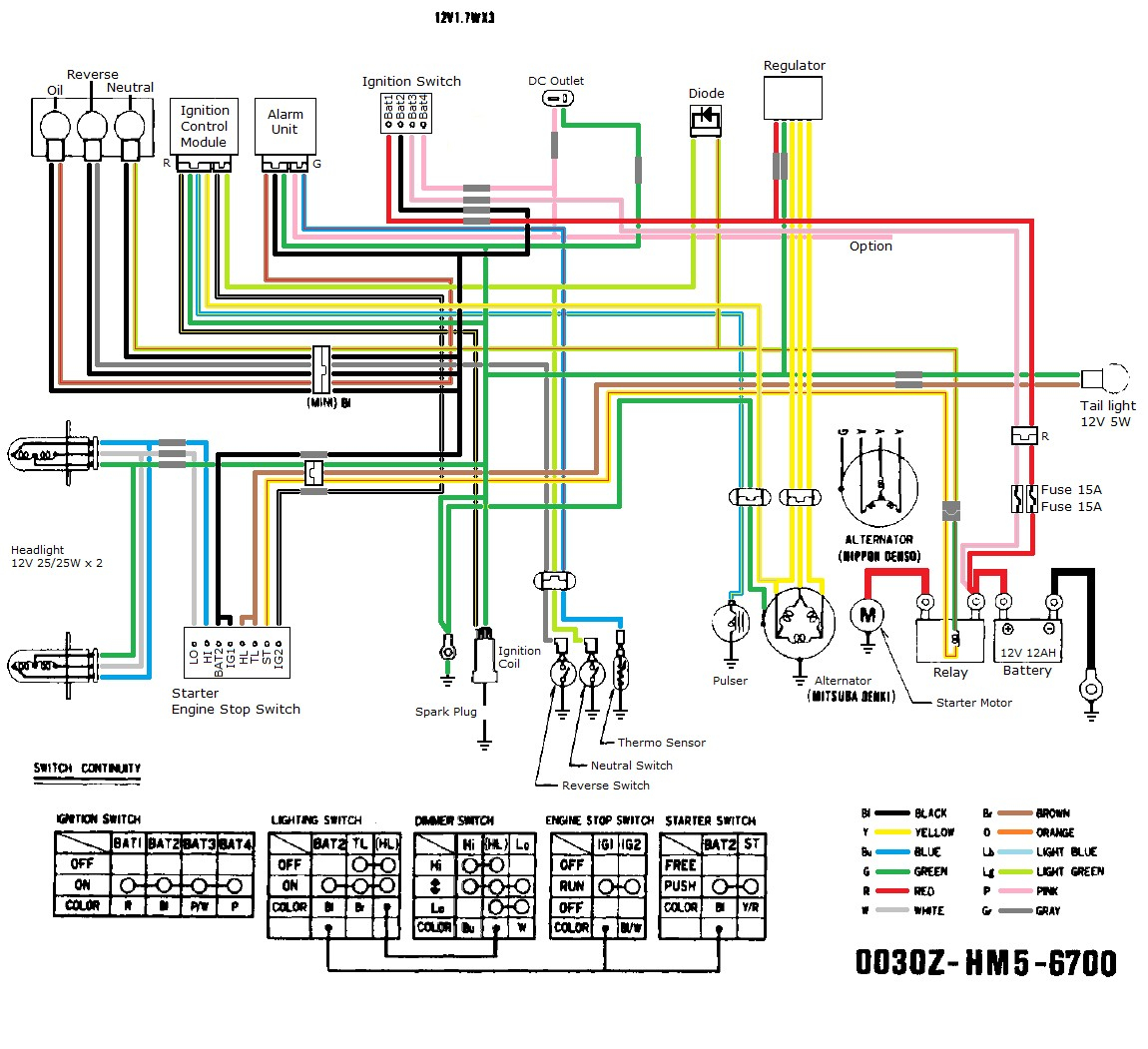 diagram] tao 110cc atv wiring diagram ata 110 b full version hd quality 110  b - carryboyphil.k-danse.fr  k-danse.fr