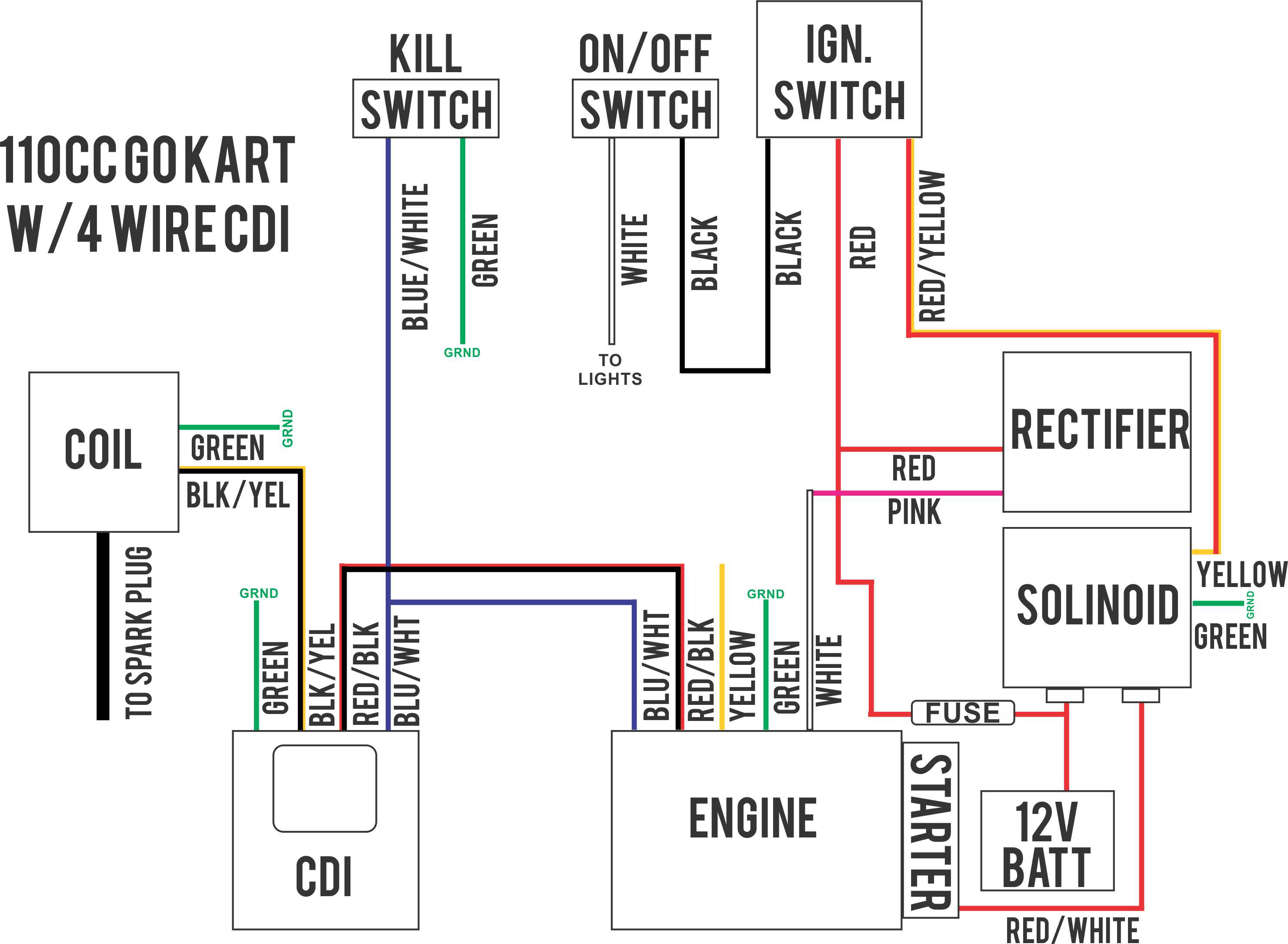 110Cc Chinese Atv Wiring Harness - Wiring Diagram Data - Chinese Atv Wiring Diagram 110
