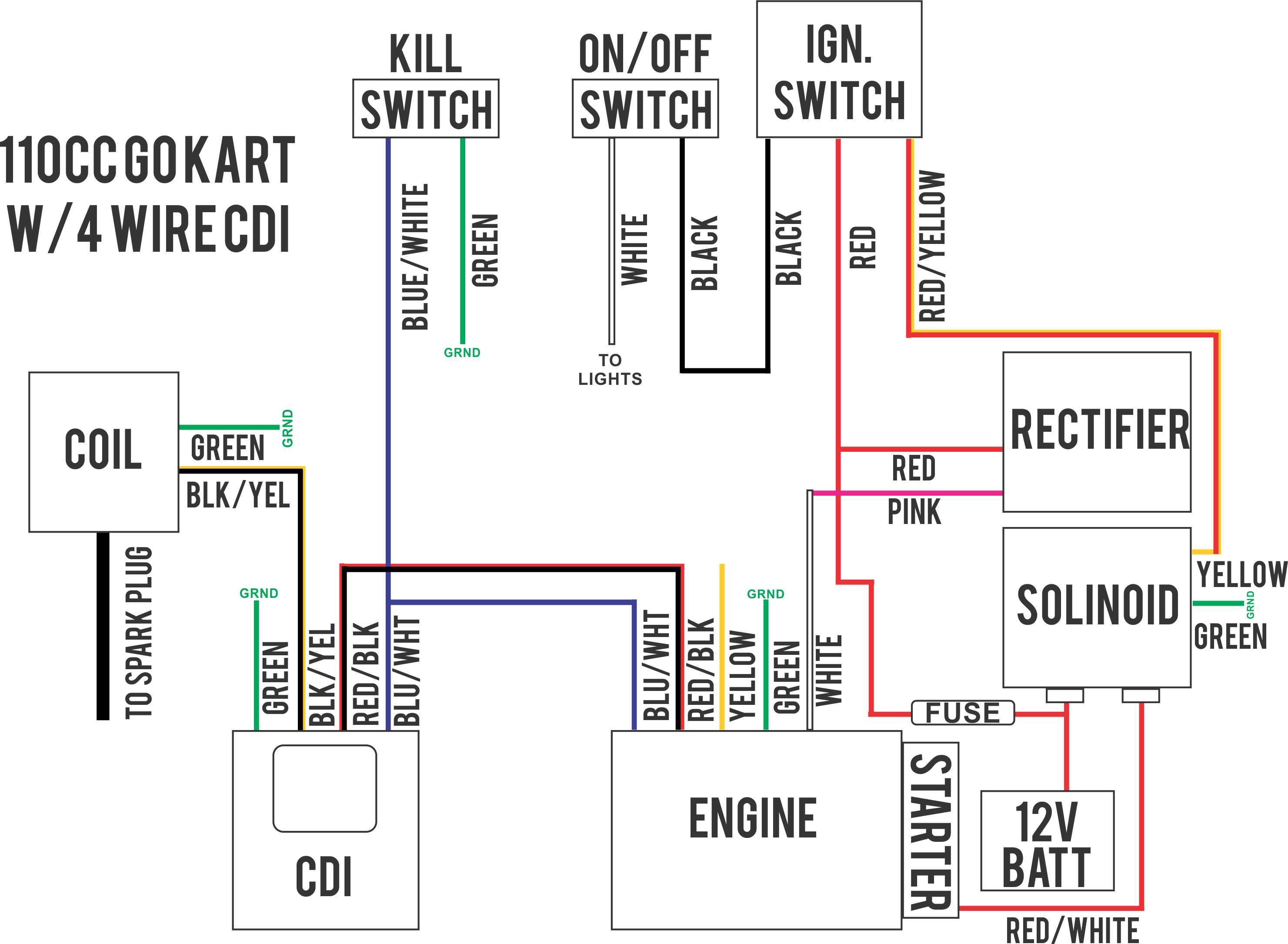110Cc Chinese Atv Wiring Harness - Wiring Diagram Data - Chinese Quad Wiring Diagram