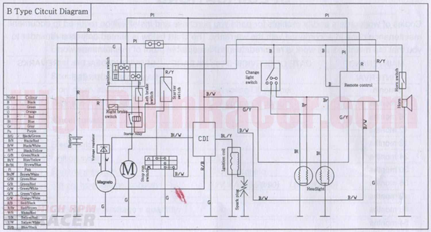 110Cc Pocket Bike Wiring Diagram | Need Wiring Diagram - Pocket Bike - Pocket Bike Wiring Diagram