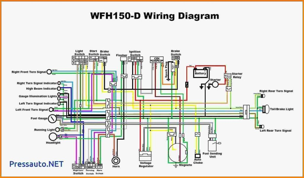 110cc Quad Wiring Diagram