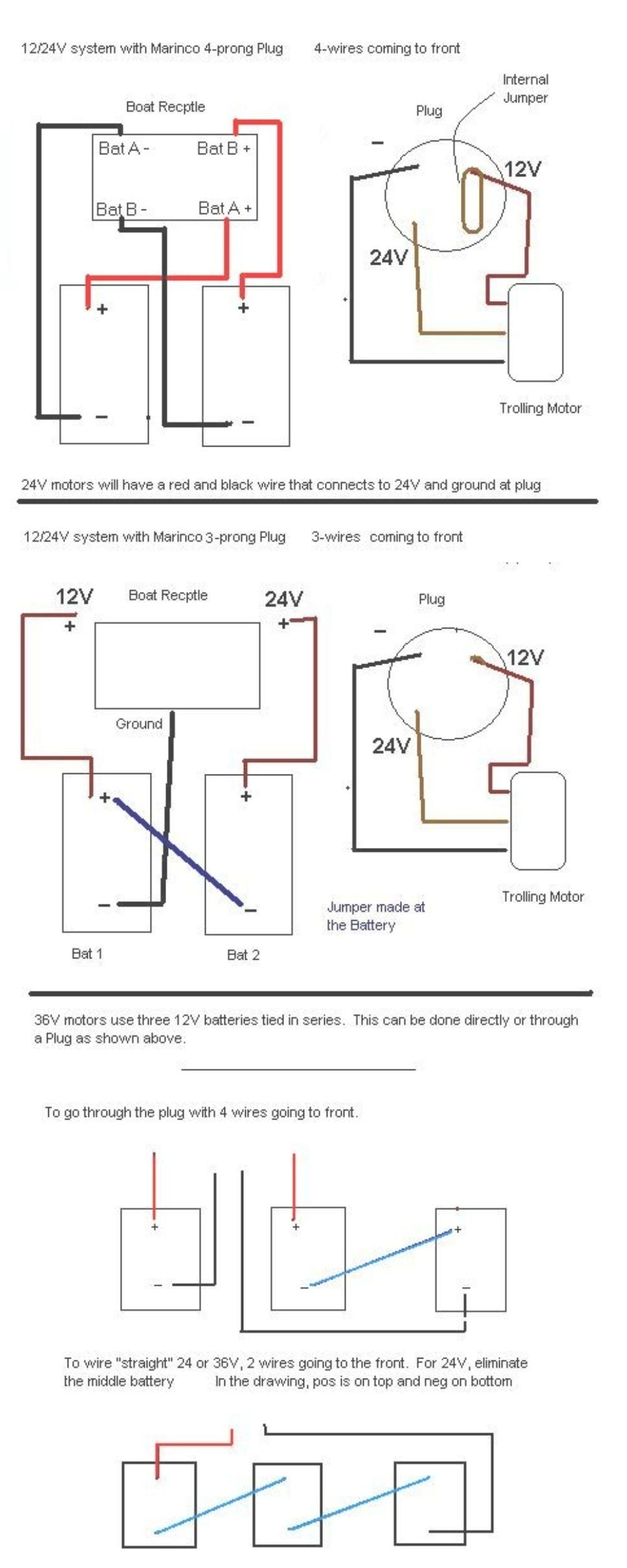 12 24V Trolling Motor Wiring Diagram | Wiring Diagram - Minn Kota Trolling Motor Plug And Receptacle Wiring Diagram