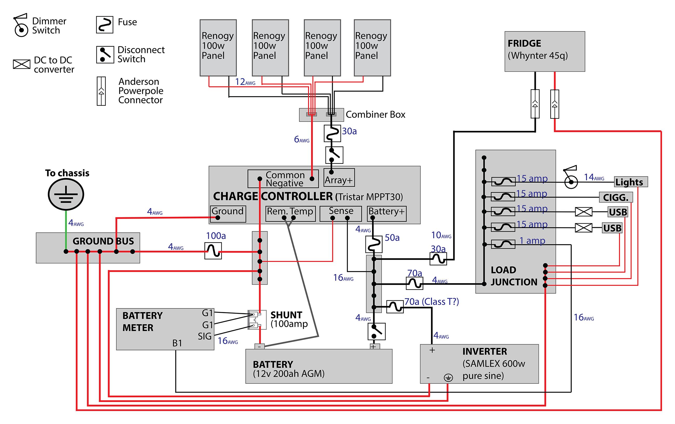 12 Volt 400 Watt Solar Wiring Diagrams | Wiring Diagram - Renogy Wiring Diagram