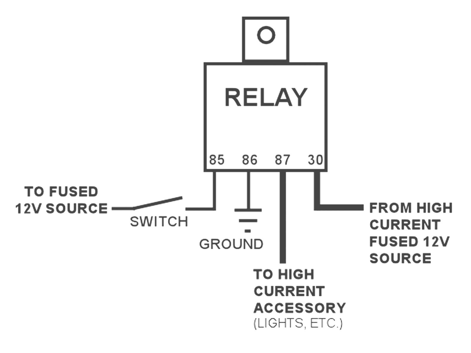 Diagram 110 Volt Relay Diagram Full Version Hd Quality Relay Diagram Fourwiring19 Lasagradellacastagna It