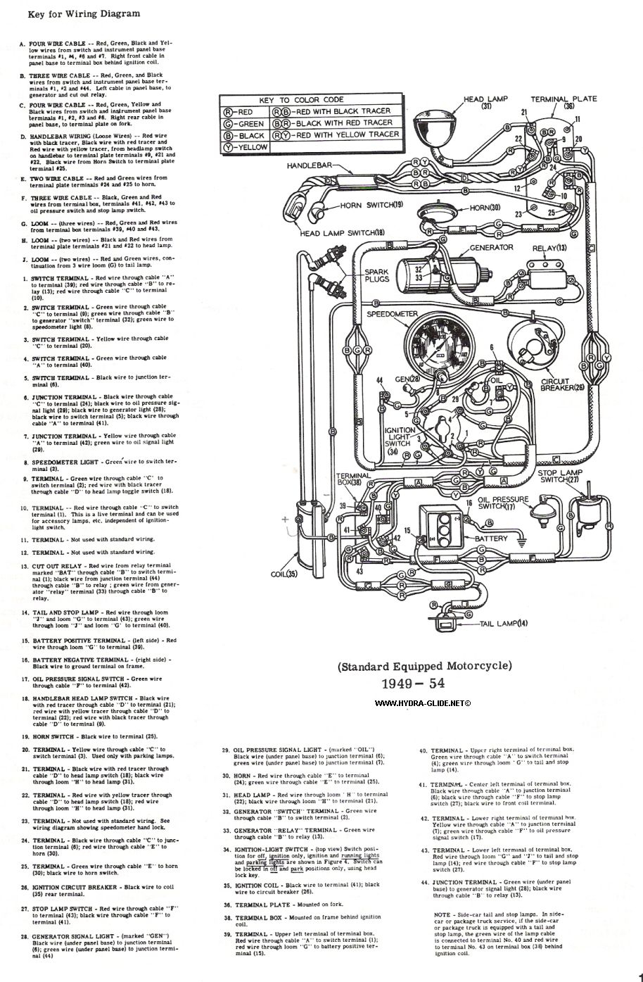 12 Volt Ignition Coil Wiring Diagram | Wiring Diagram - 12 Volt Ignition Coil Wiring Diagram