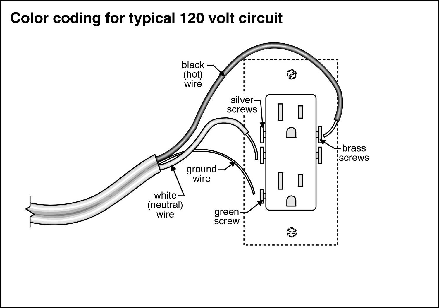 240 Volt Plug Wiring Diagram | Wiring Diagram