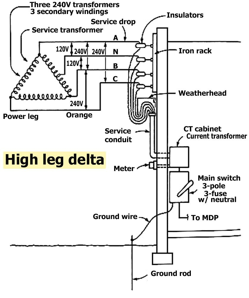 120V Wiring Diagram - Wiring Diagrams Hubs - Photocell Wiring Diagram Pdf
