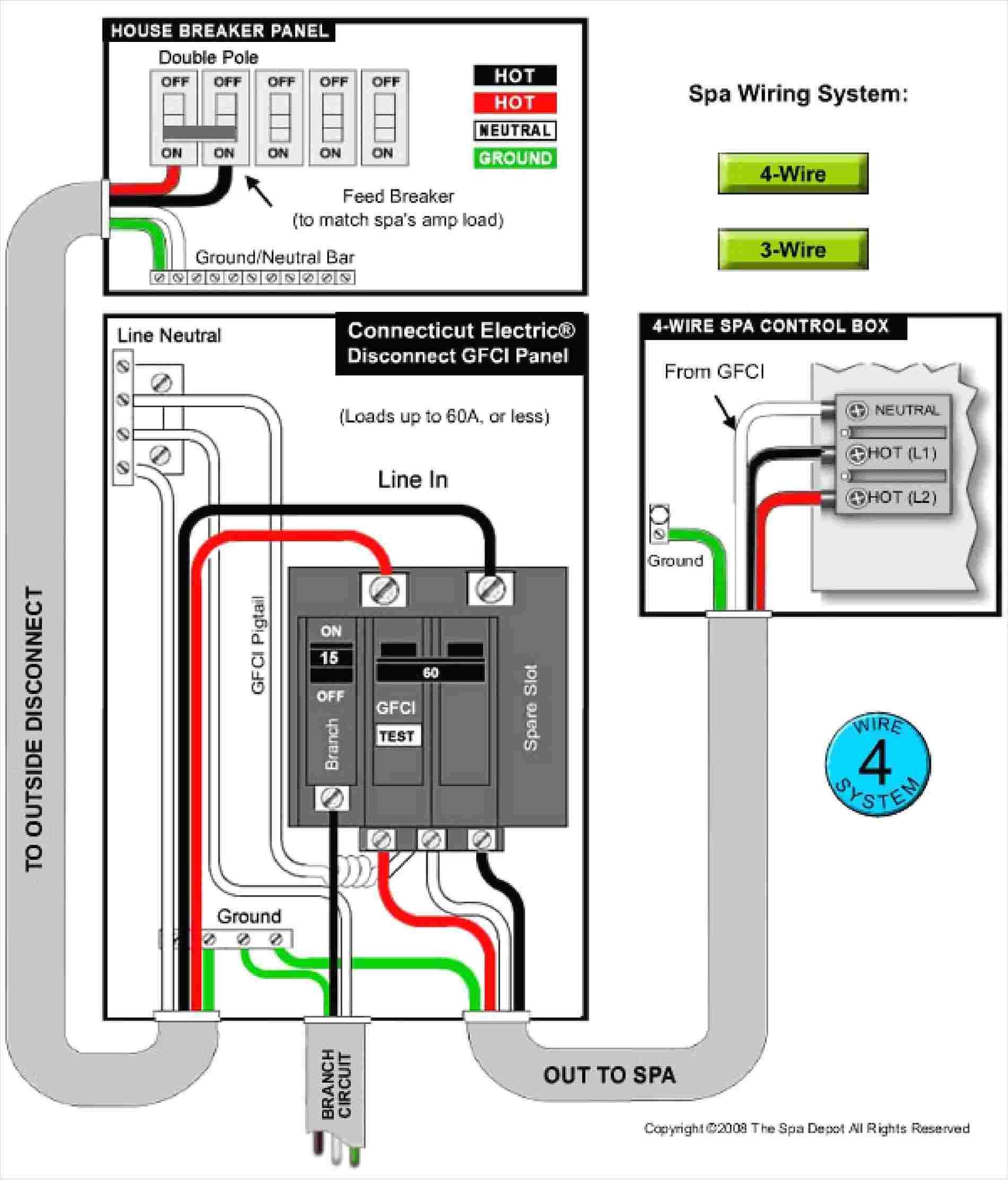 125 Amp Sub Panel Wiring Diagram | Manual E-Books - 125 Amp Sub Panel Wiring Diagram