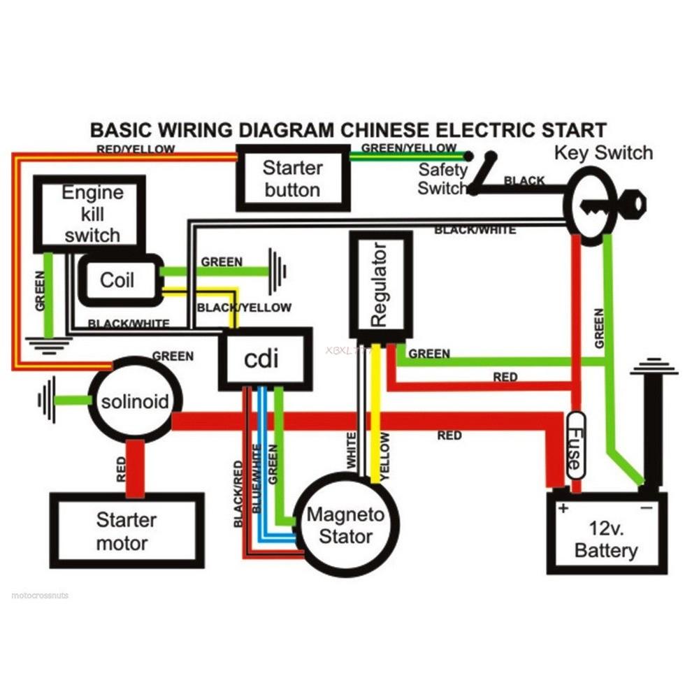 125Cc Atv Wiring Diagram - Wiring Block Diagram - Chinese 110Cc Atv Wiring Diagram