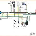 125Cc Taotao Atv Wiring Diagram | Schematic Diagram   Chinese Atv Wiring Diagram 50Cc