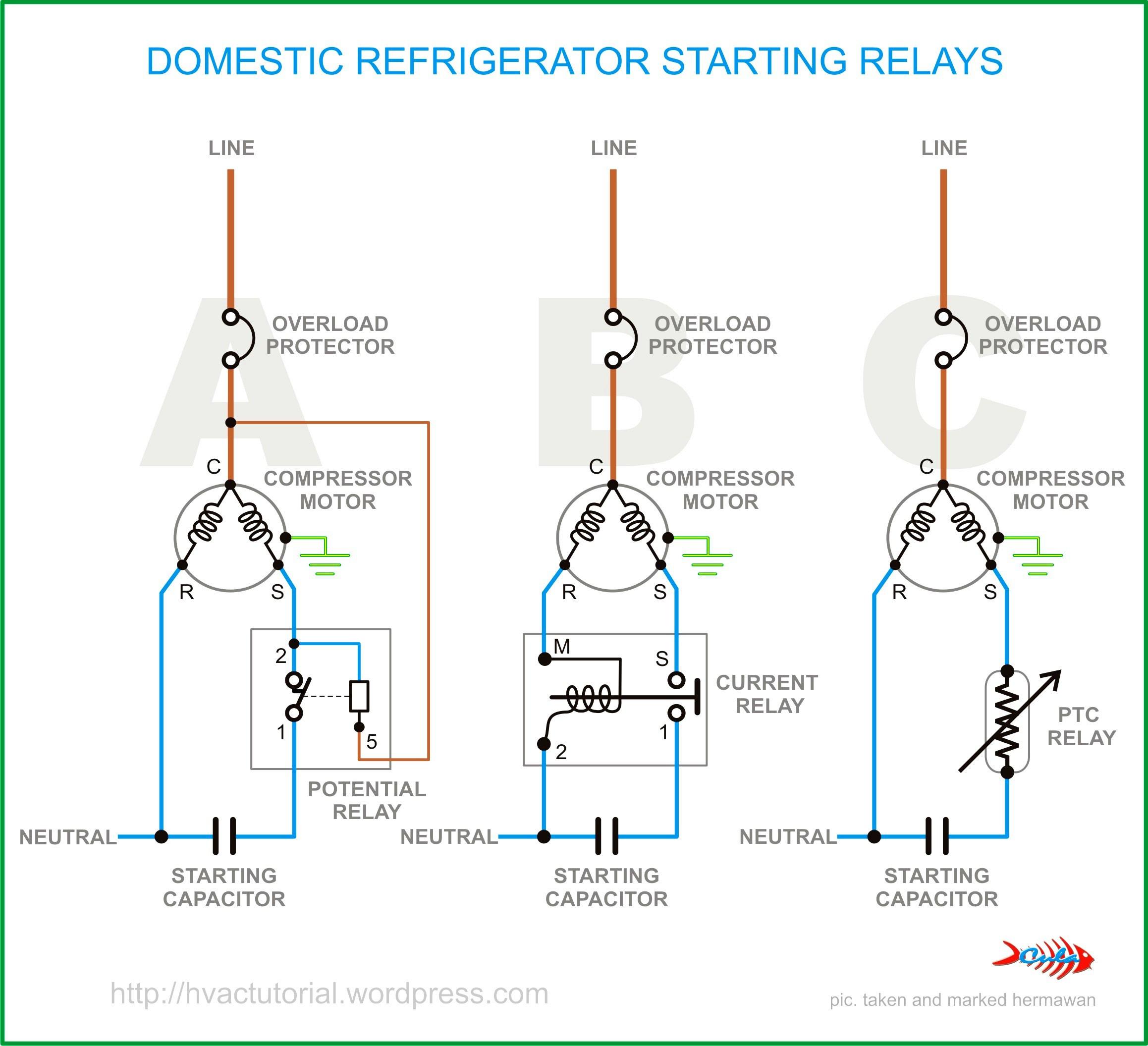 125V Start Capacitor Wiring Diagram - Wiring Block Diagram - Capacitor Start Motor Wiring Diagram