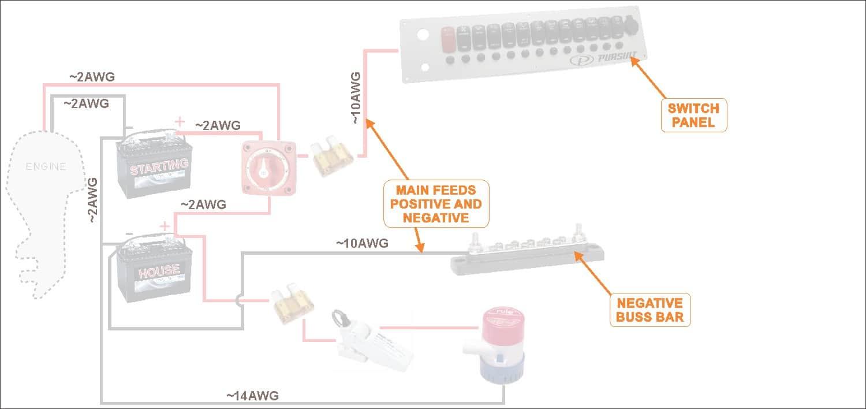 12V Wiring Diagram Boats | Manual E-Books - Basic 12 Volt Boat Wiring Diagram
