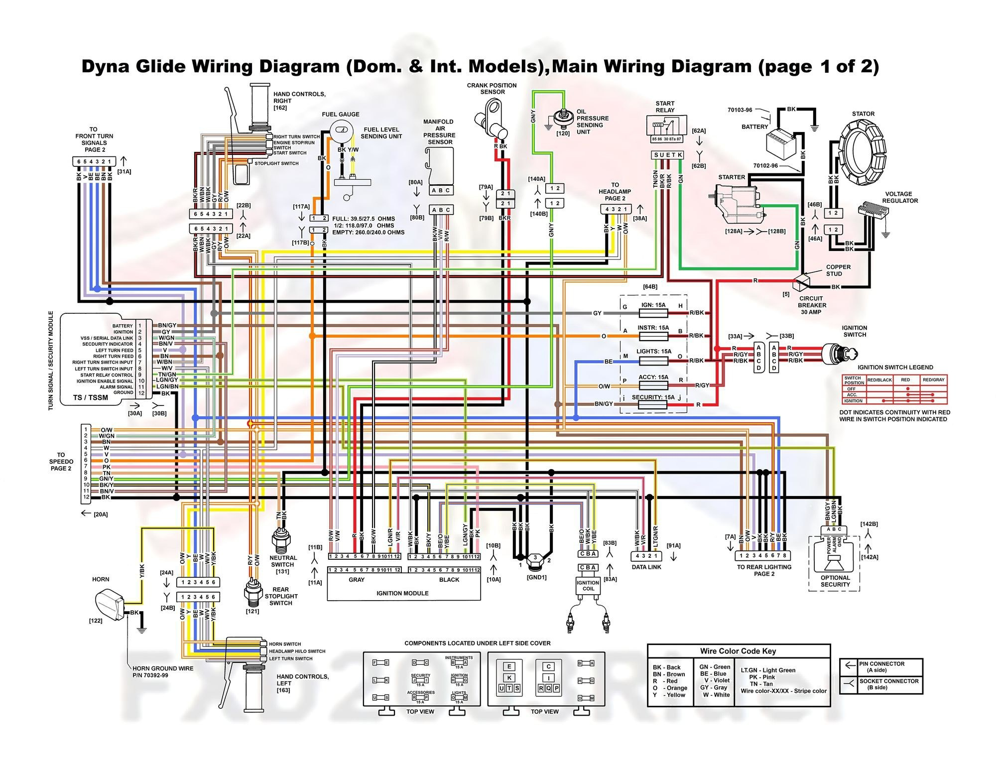 1965 Harley Davidson Wiring Diagram | Wiring Diagram - Harley Davidson Wiring Diagram Manual