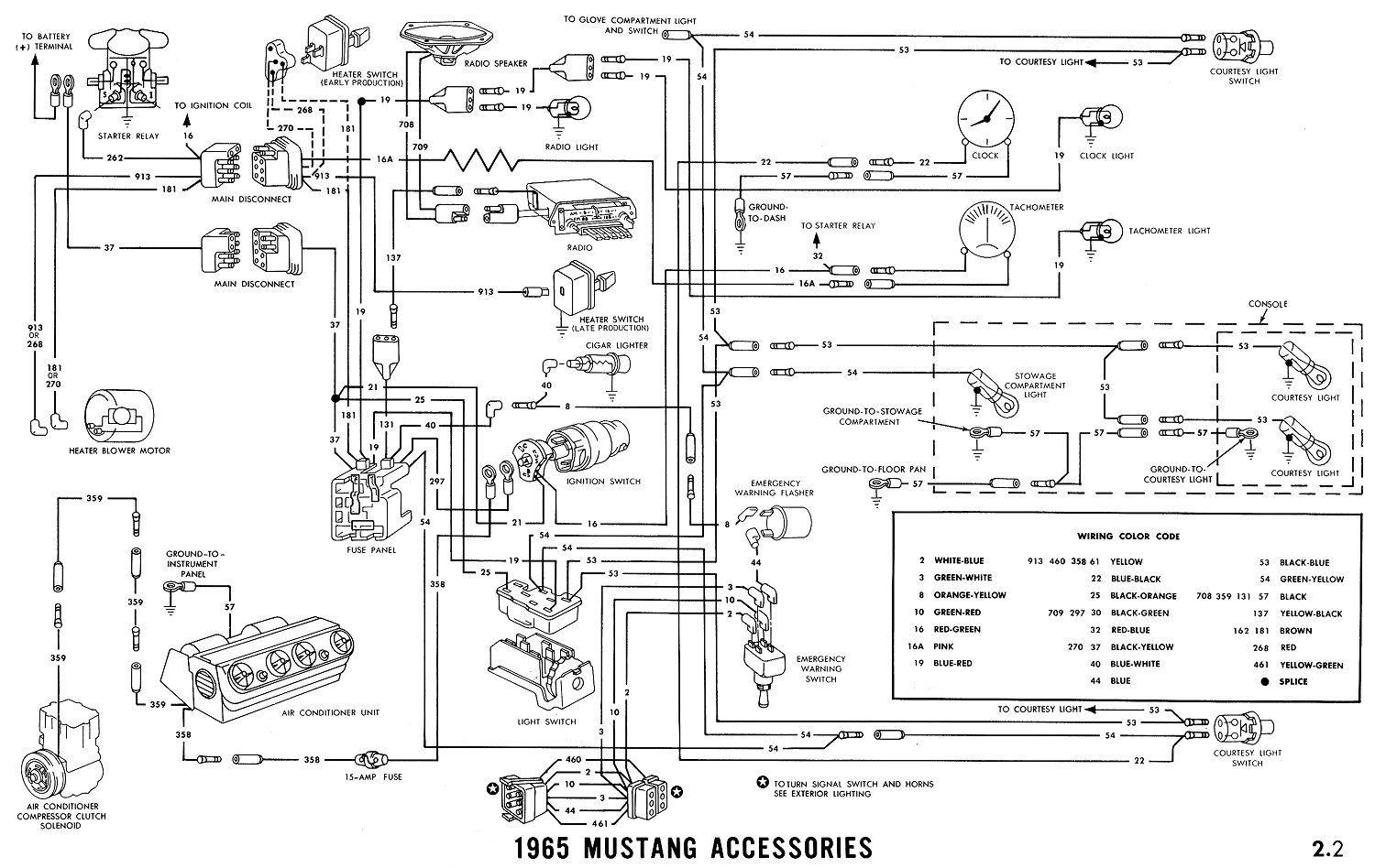 1965 Mustang Wiring Diagrams - Average Joe Restoration - 1965 Mustang Wiring Diagram