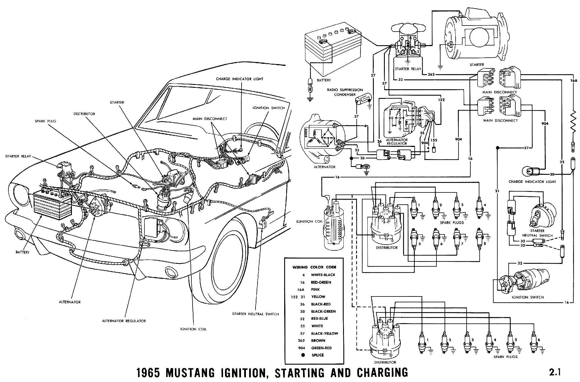 1965 Mustang Wiring Diagrams - Average Joe Restoration - Ford Wiring Harness Diagram