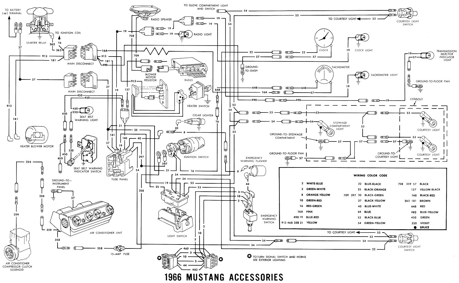 1971 Bmw 2002 Wiring Harness - Wiring Diagrams Hubs - Ford Radio Wiring Harness Diagram