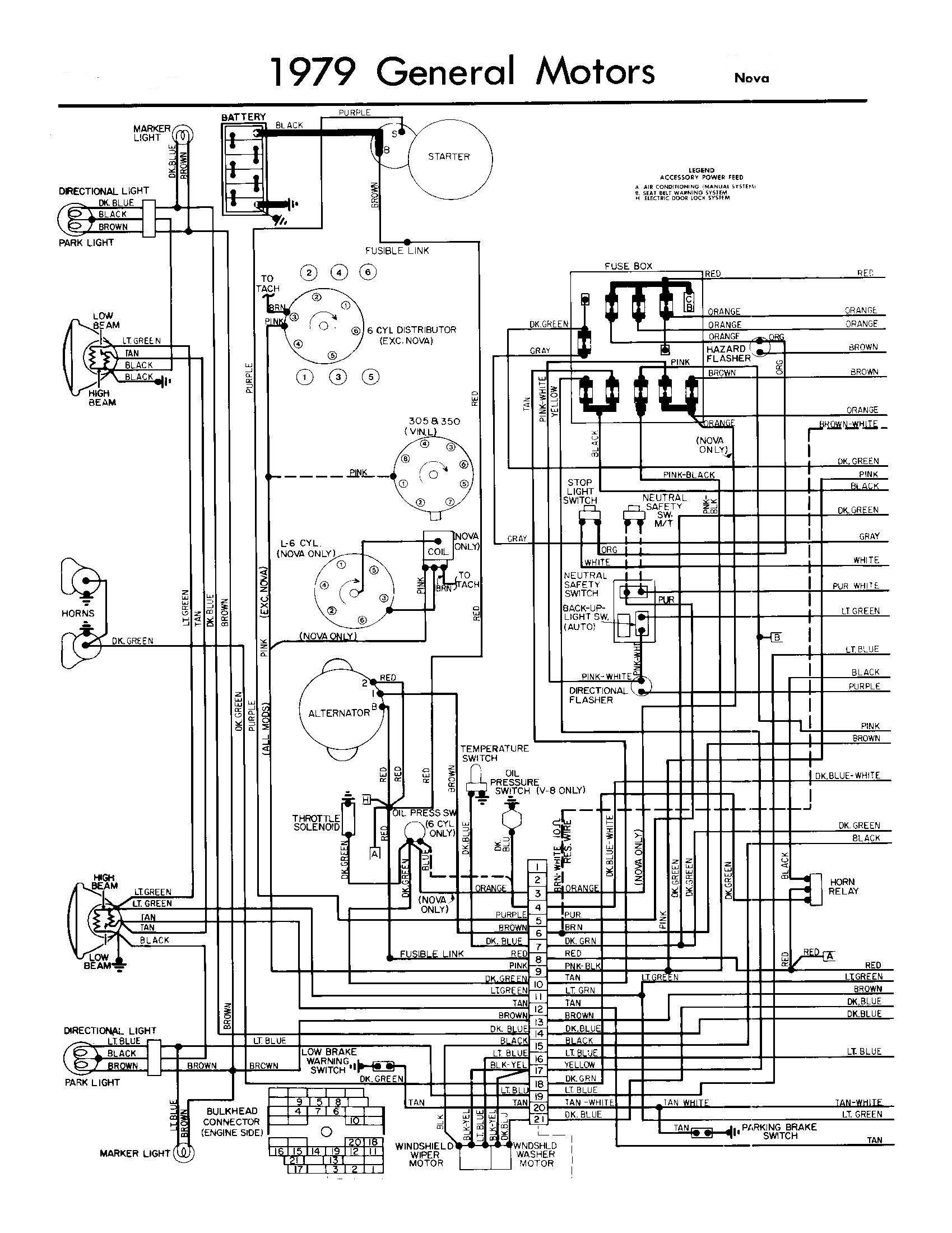 1972 Chevy 350 Ignition Wiring | Wiring Diagram - Ignition Wiring Diagram Chevy 350