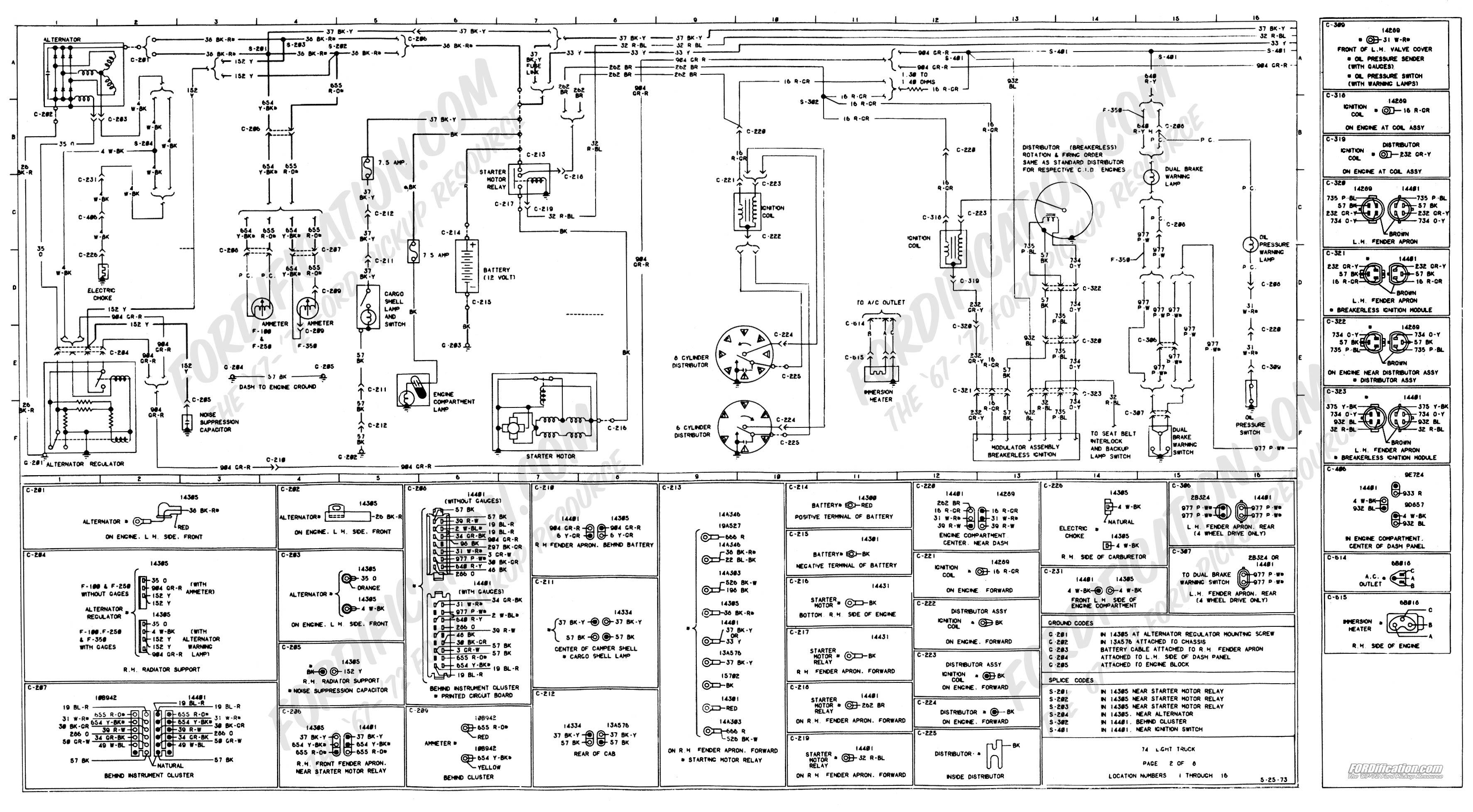 1973-1979 Ford Truck Wiring Diagrams & Schematics - Fordification - Wiring Schematic Diagram