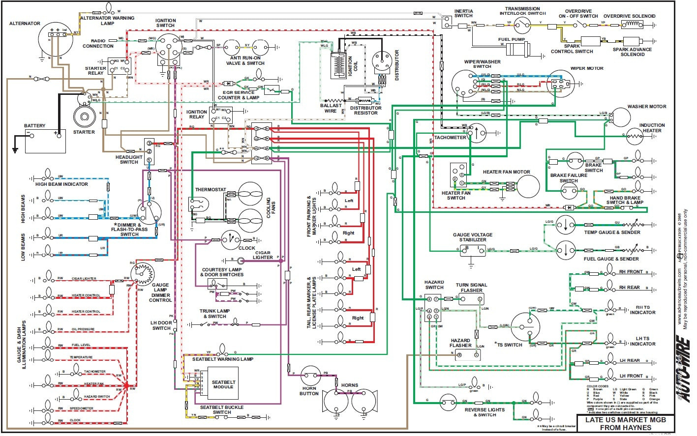 Diagram 1972 Mgb Wiring Diagram Schematic Full Version Hd Quality Diagram Schematic Mentalrewiringl Sacom It