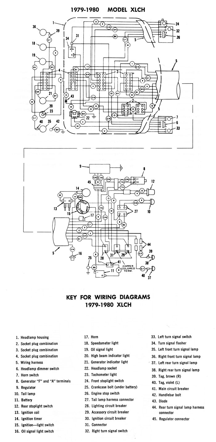 1973 Shovelhead Wiring Diagram - Wiring Diagrams - Chopper Wiring Diagram