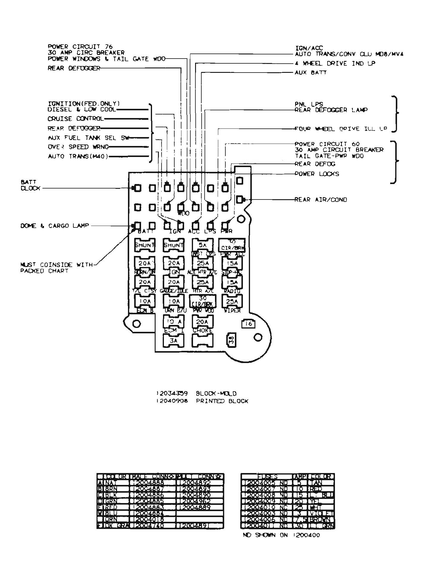 1983 Chevy C10 Fuse Box Diagram - Wiring Diagram Data - 1982 Chevy Truck Wiring Diagram