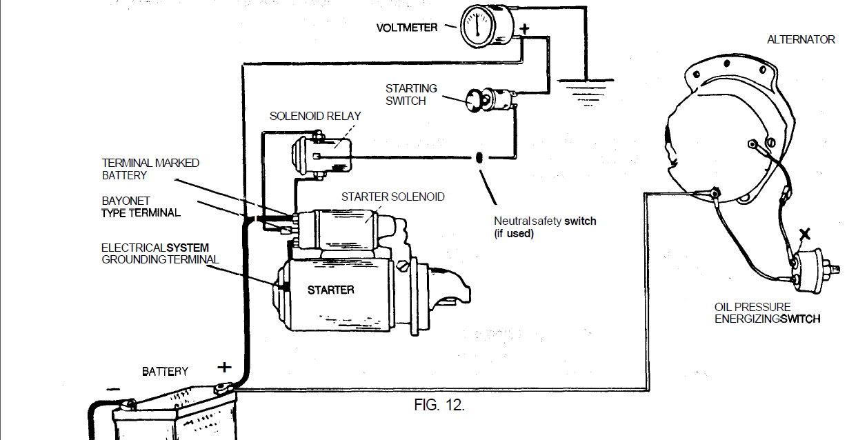 1983 Ford Alternator Wiring - Wiring Diagrams Click - One Wire Alternator Wiring Diagram Ford