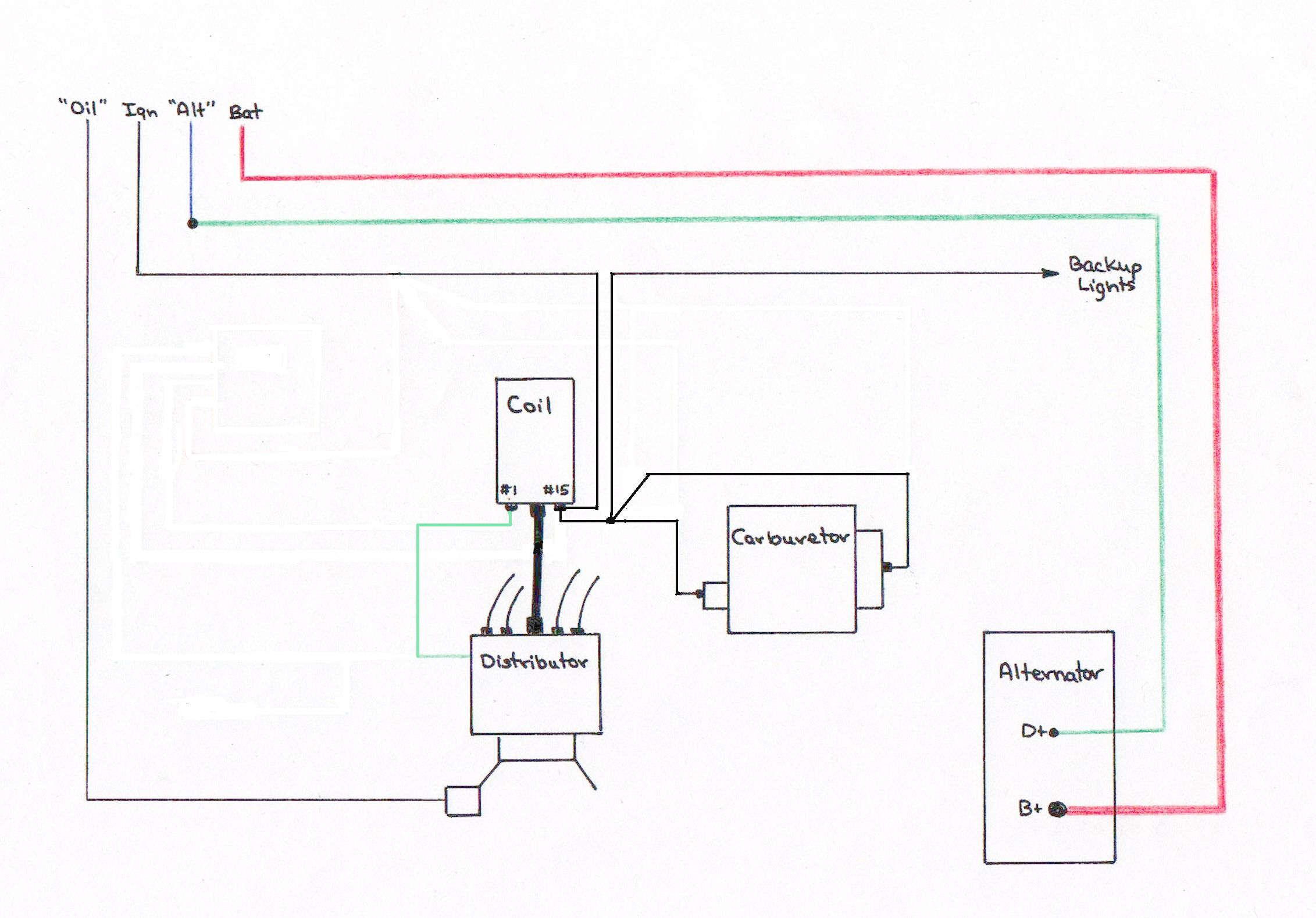 1985 Ford Alternator External Regulator Wiring Diagram - Data Wiring - Ford Alternator Wiring Diagram External Regulator