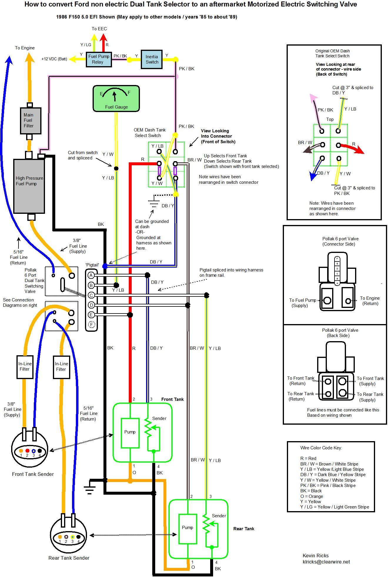 Diagram 1986 F150 Fuel System Diagram Full Version Hd Quality System Diagram Diagramsolden Unbroken Ilfilm It