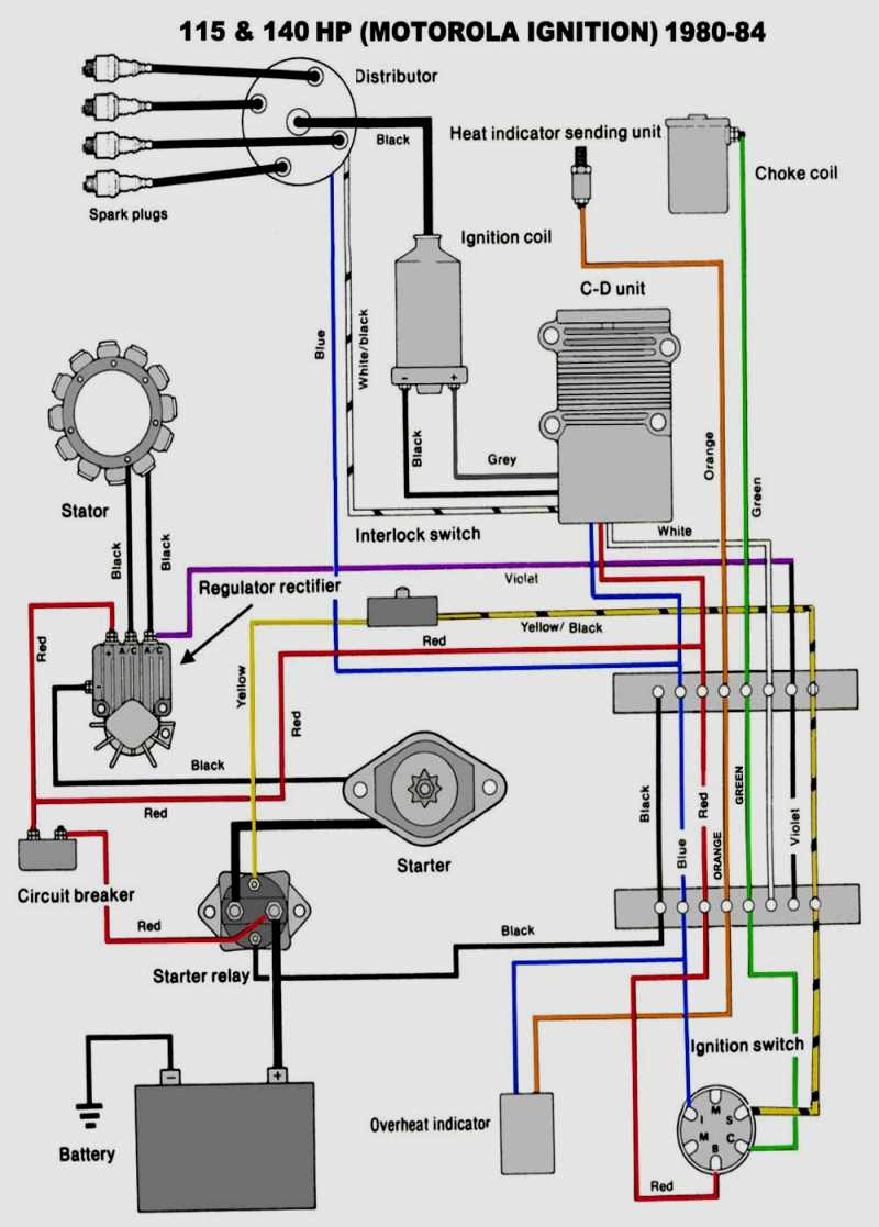 1987 Evinrude 28 Hp Ignition Wiring Diagram | Wiring Library - Yamaha Outboard Ignition Switch Wiring Diagram