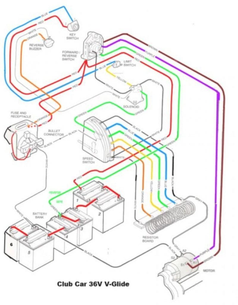 1988 36V Club Car Wiring Diagram | Wiring Diagram - Club Car Golf Cart Wiring Diagram