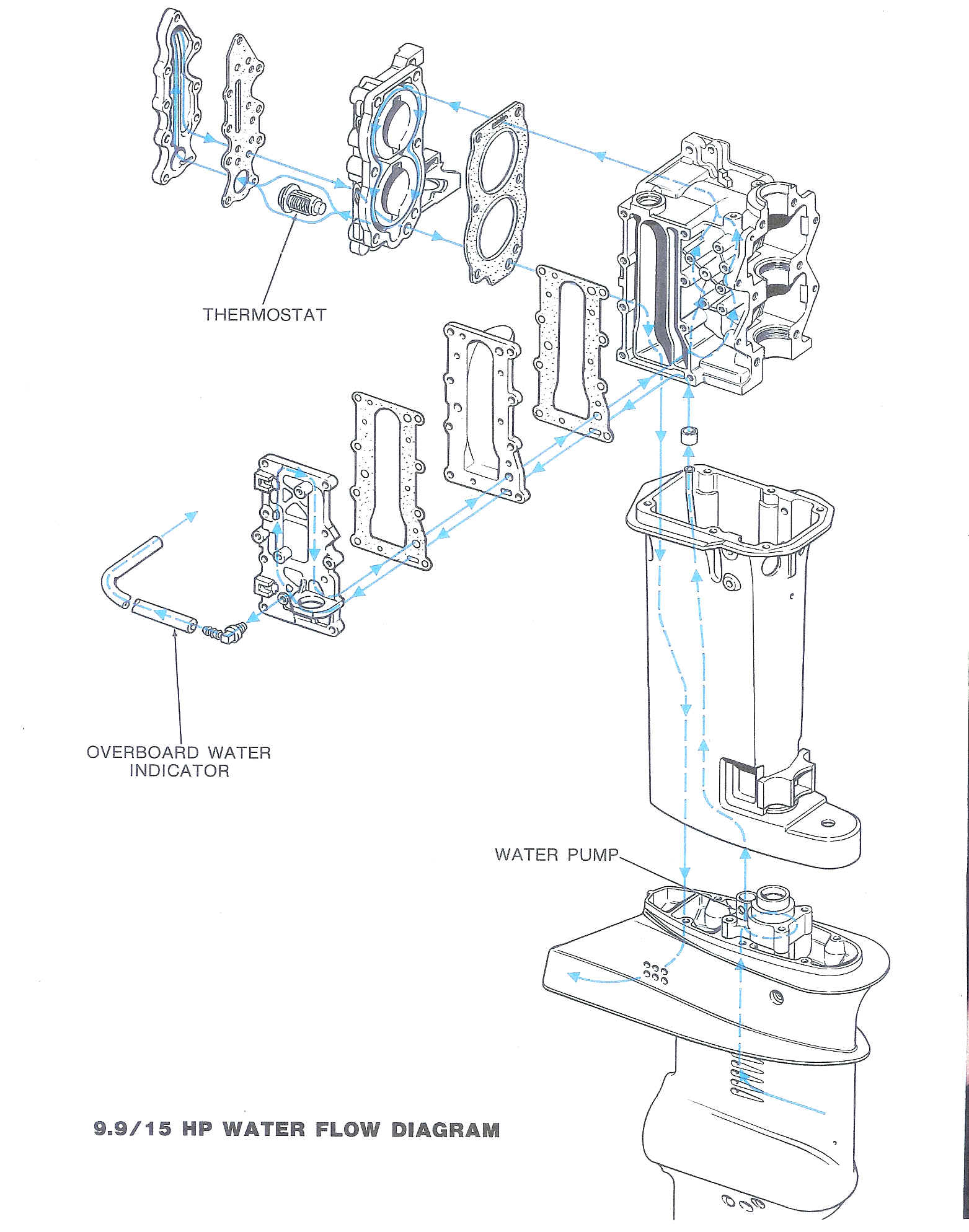 Evinrude Wiring Harness Diagram | Wiring Diagram