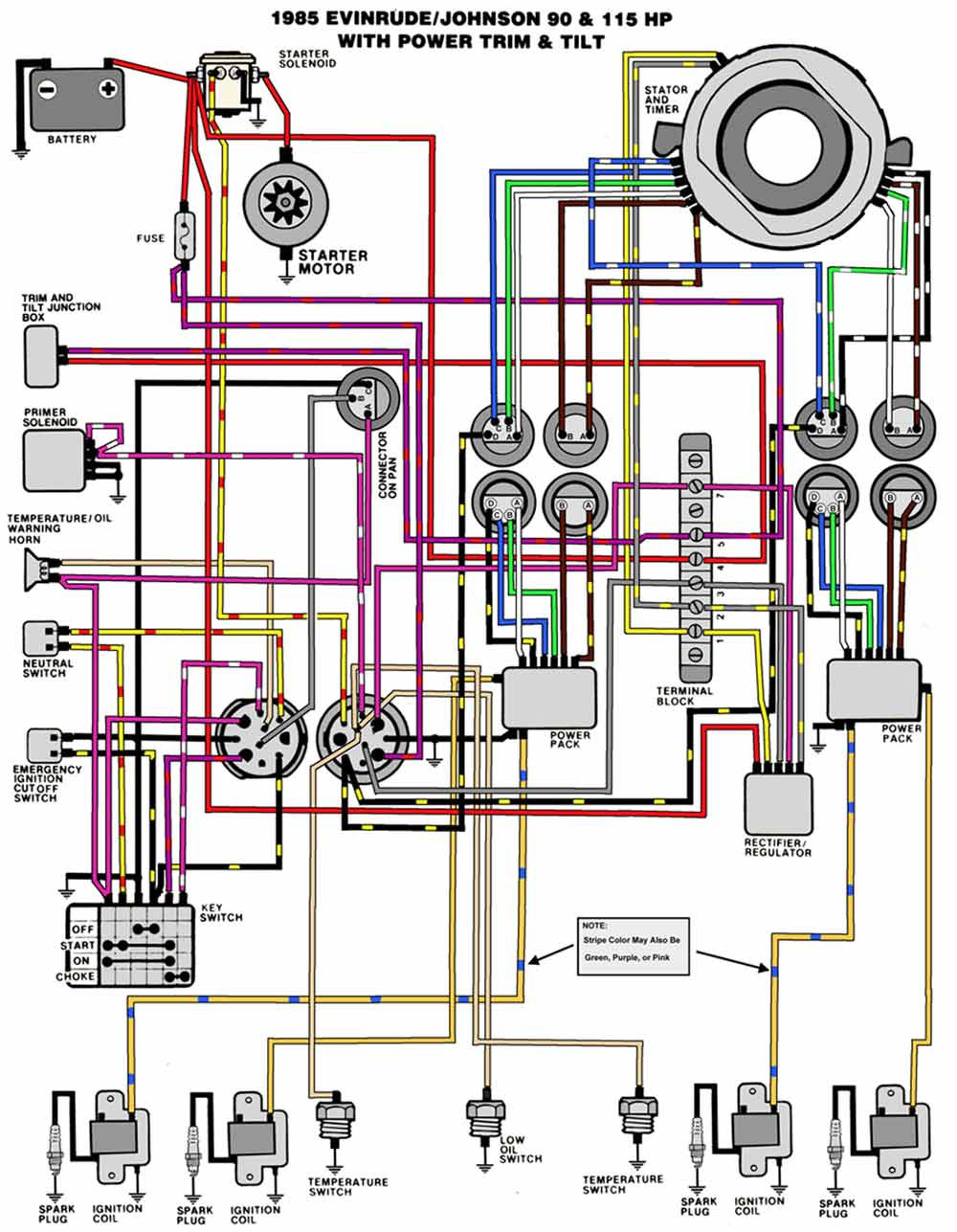 Johnson Outboard Wiring Schematics S Electric Omc Wiring Diagram 1972 Wiring Diagram How To Replace A Shifter And Cables Powerboat Tv 1965 Johnson Sea Horse 75 Hp 90 Hp Electiric Shift 1977