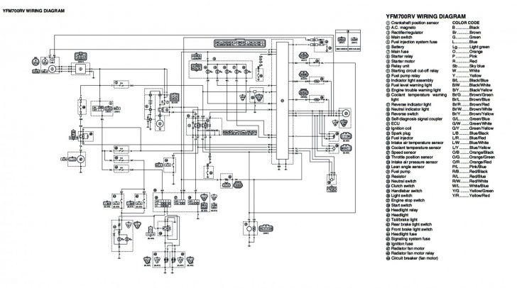 Tattoo Power Supply Wiring Diagram