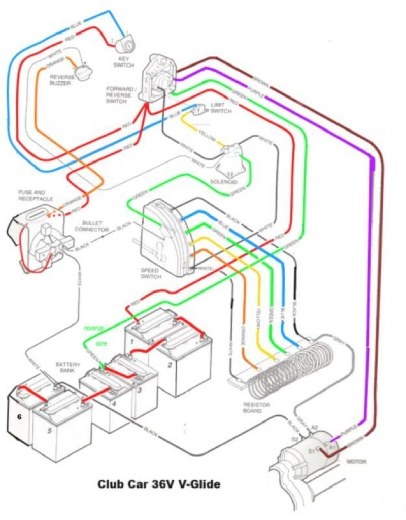 1991 Club Car Electrical Diagram - Data Wiring Diagram Today - Club Car Wiring Diagram