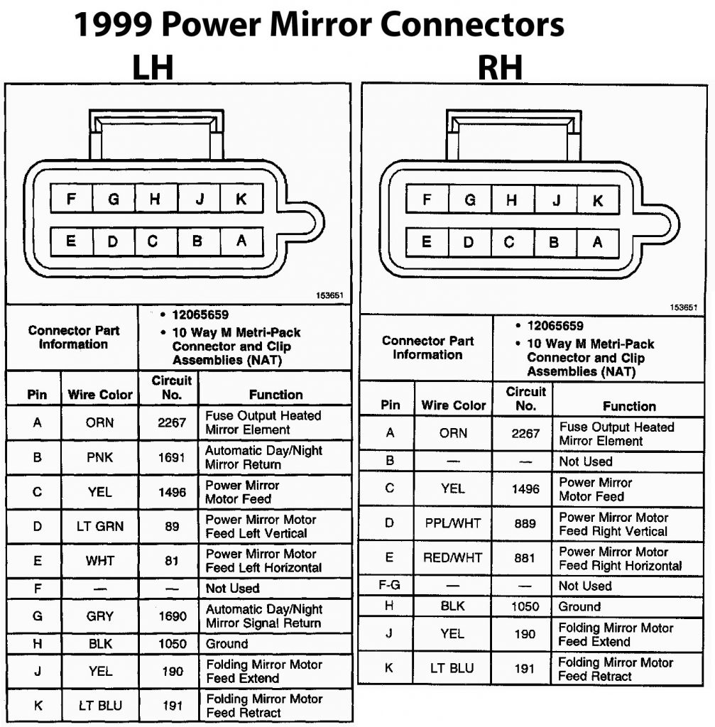 1992 S10 Fuse Panel Diagram | 2019 Ebook Library - 2002 ...