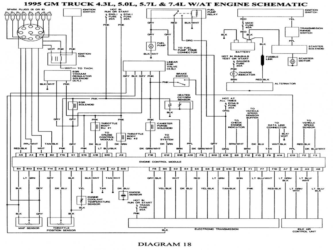 1993 Chevy Caprice Vacuum Diagram Wiring Schematic | Schematic Diagram - 1993 Chevy Silverado Wiring Diagram