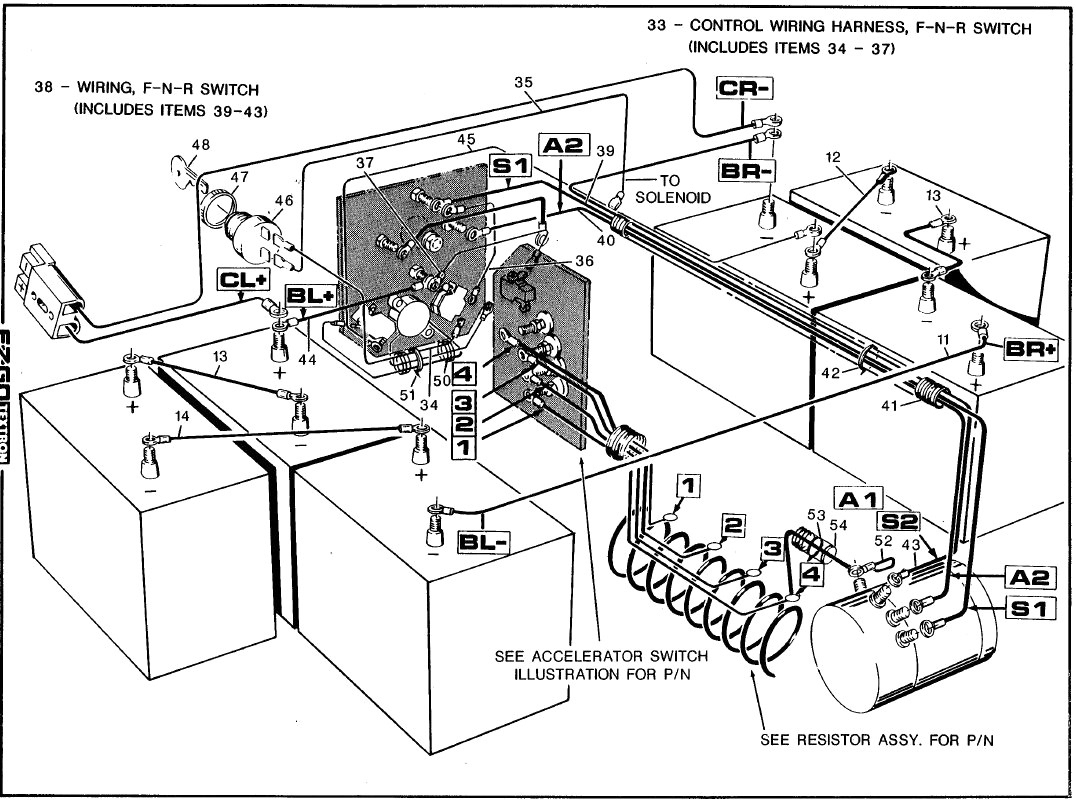 1994 Club Car Golf Cart Wiring Diagram 36 Volts - Great Installation - Club Car Battery Wiring Diagram 36 Volt
